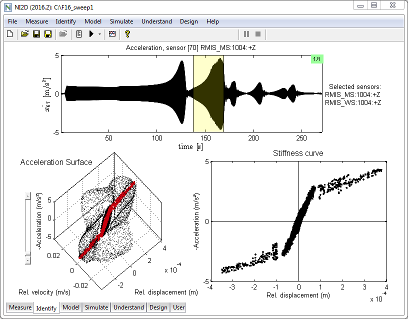 NI2D software for nonlinear vibration analysis